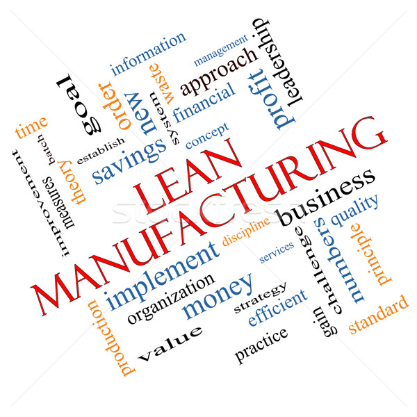 Lean Manufacturing Word Cloud Concept Angled Stock photo © mybaitshop