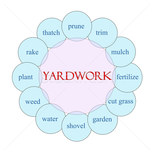 Yardwork Circular Word Concept Stock photo © mybaitshop