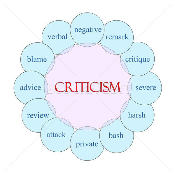 Criticism Circular Word Concept Stock photo © mybaitshop