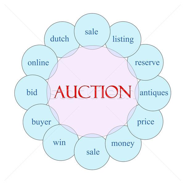 Auction Circular Word Concept Stock photo © mybaitshop