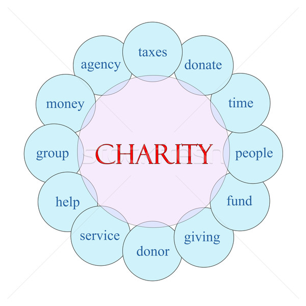 Charity Circular Word Concept Stock photo © mybaitshop