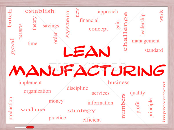 Lean Manufacturing Word Cloud Concept on a Whiteboard Stock photo © mybaitshop