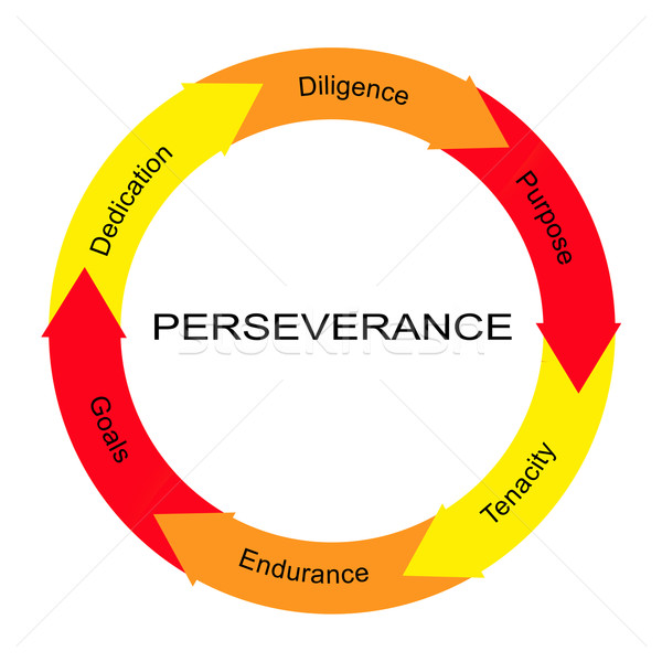 Perseverance Word Circle Concept Stock photo © mybaitshop