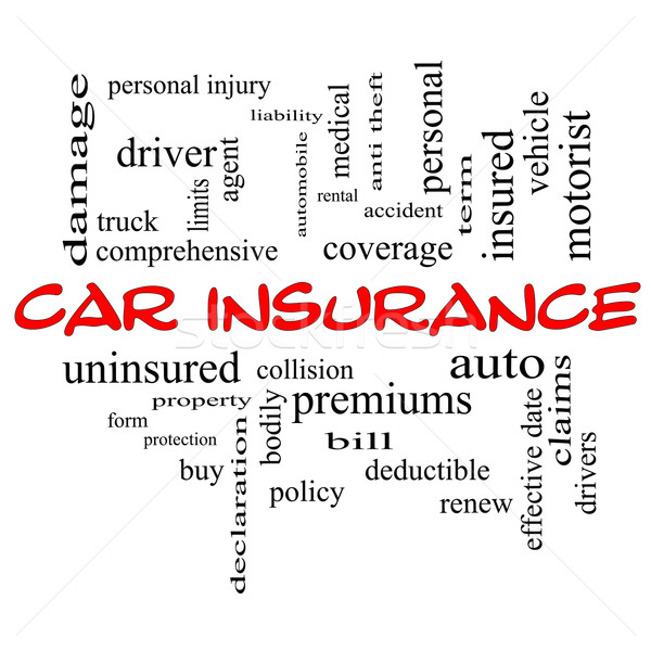 Car Insurance Word Cloud Concept in red caps Stock photo © mybaitshop