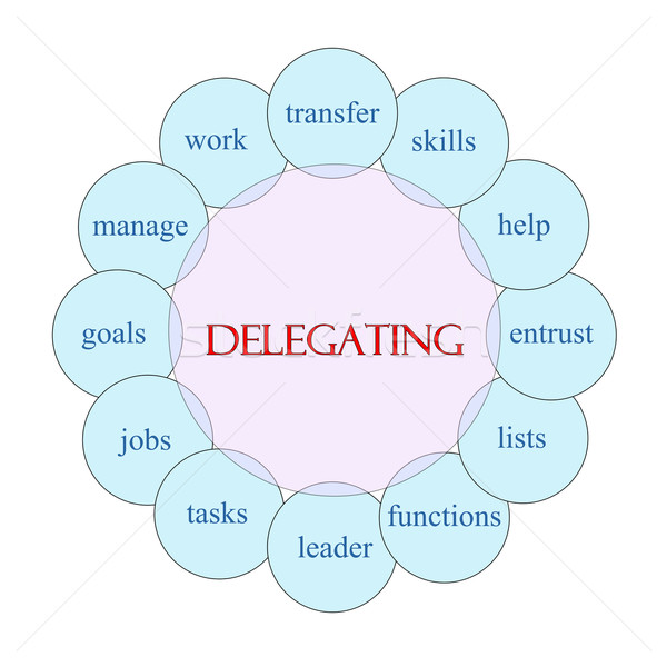 Stock photo: Delegating Circular Word Concept