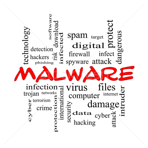 Malware Word Cloud Concept in red caps Stock photo © mybaitshop