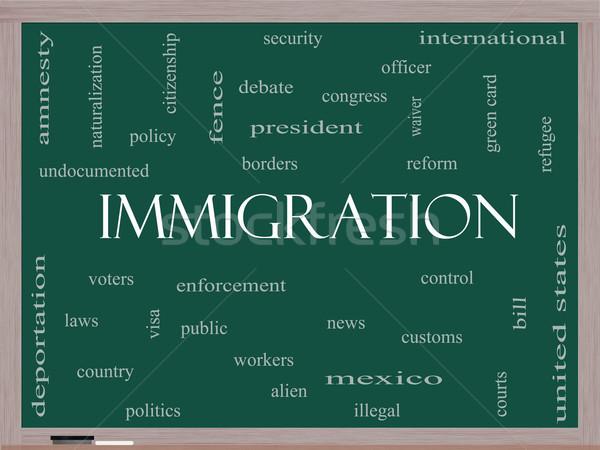 Foto stock: Imigração · nuvem · da · palavra · lousa · reforma