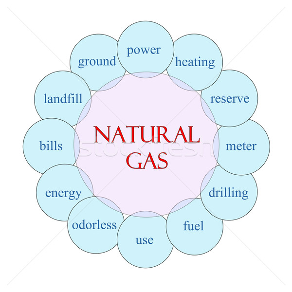Natural Gas Circular Word Concept Stock photo © mybaitshop