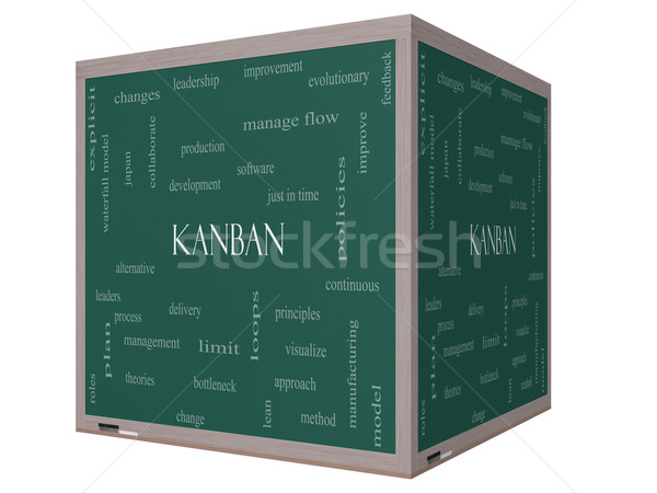 Stock photo: Kanban Word Cloud Concept on a 3D cube Blackboard