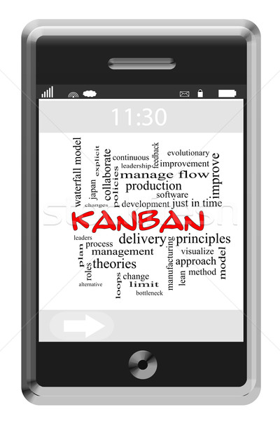 Kanban Word Cloud Concept on Touchscreen Phone Stock photo © mybaitshop