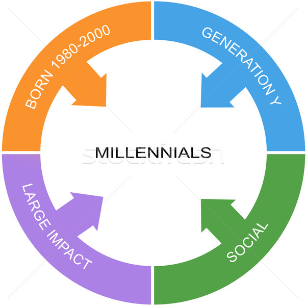 Millennial Word Circle Concept Stock photo © mybaitshop