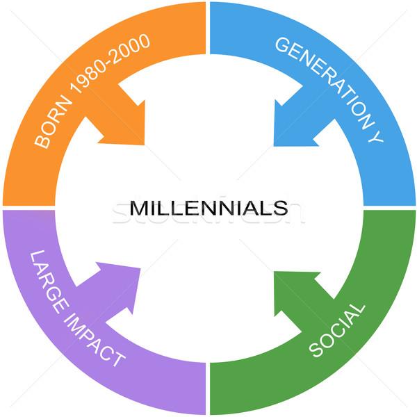 слово круга социальной большой концепция Сток-фото © mybaitshop