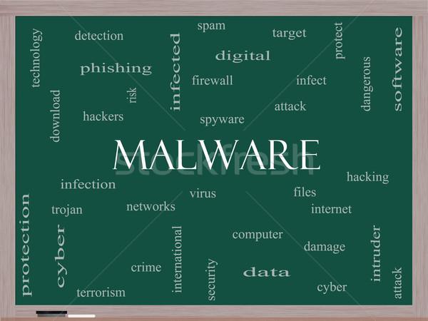 Malware chmura słowo tablicy trojański wirusa Zdjęcia stock © mybaitshop