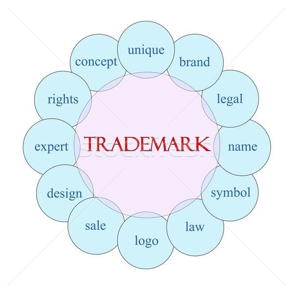 Védjegy körkörös szó diagram rózsaszín kék Stock fotó © mybaitshop