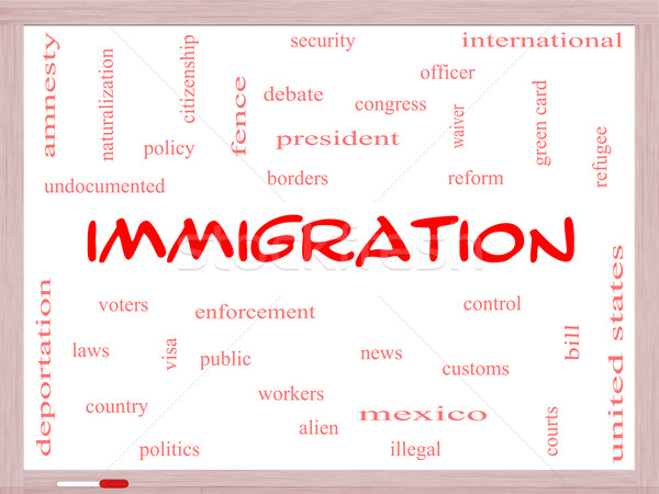 Immigration Word Cloud Concept on a Whiteboard Stock photo © mybaitshop
