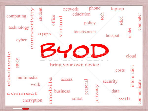 BYOD Word Cloud Concept on a Whiteboard Stock photo © mybaitshop