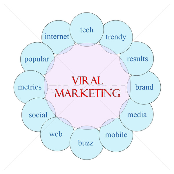 Viral marketing circulaire mot diagramme rose Photo stock © mybaitshop