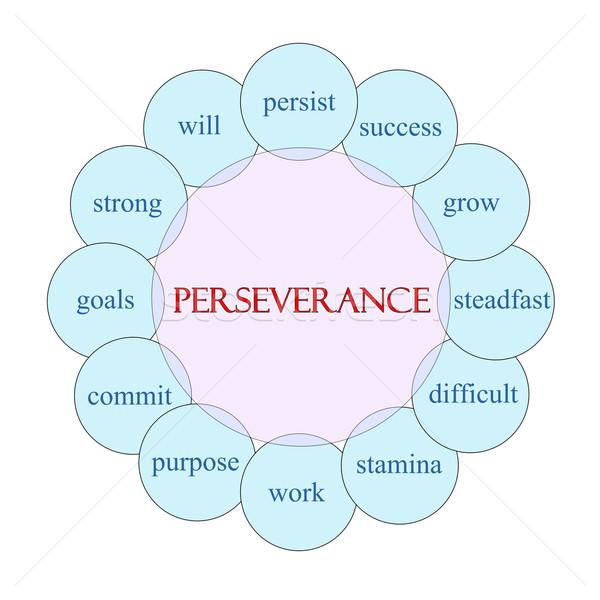 Perseverance Circular Word Concept Stock photo © mybaitshop