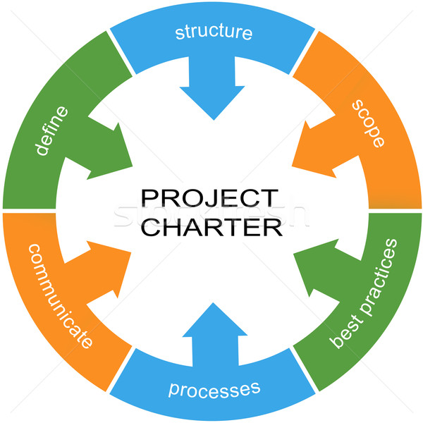 Project Charter Word Circle Concept Stock photo © mybaitshop