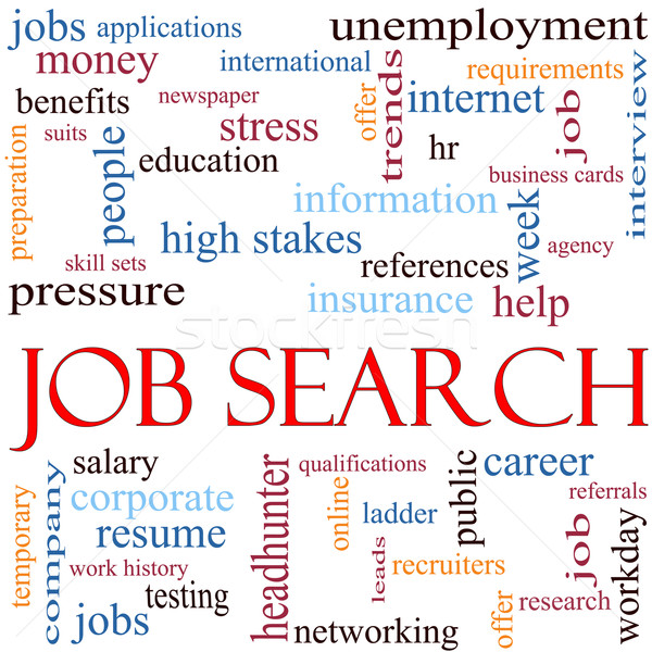 Job Search Word Cloud Concept Stock photo © mybaitshop