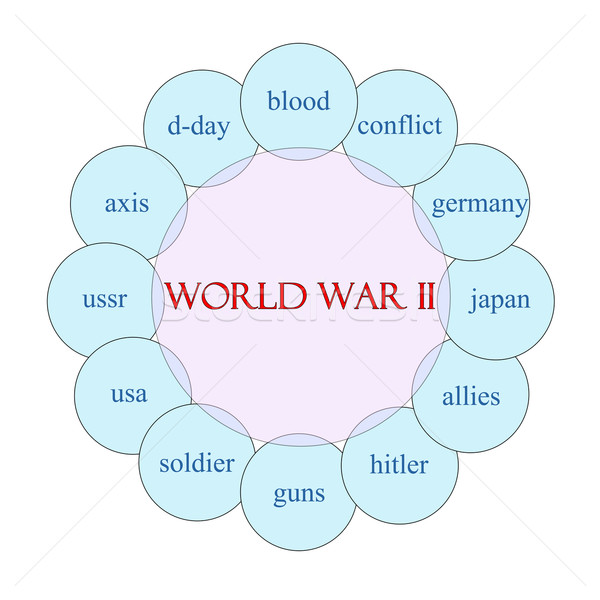 World War II Circular Word Concept Stock photo © mybaitshop