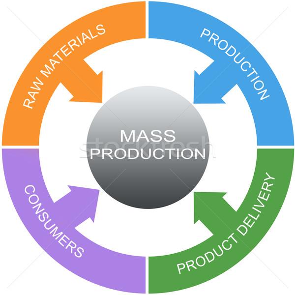 Kitle üretim kelime circles muhteşem tüketiciler Stok fotoğraf © mybaitshop
