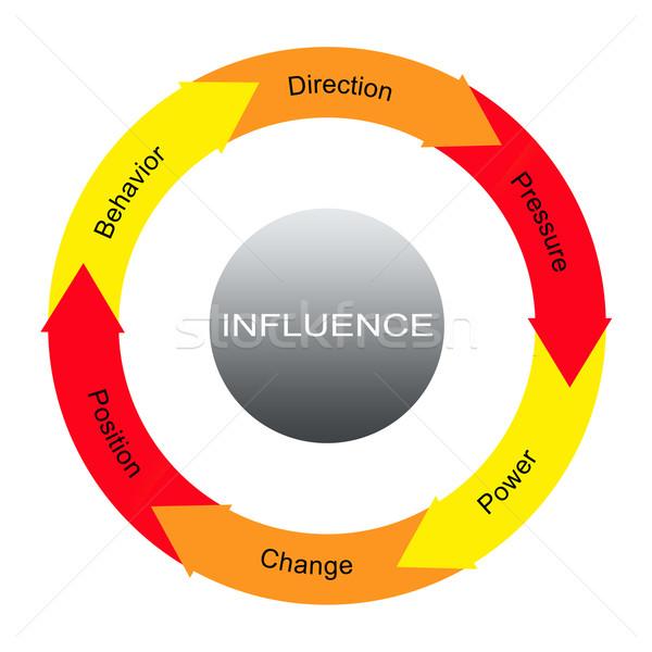 Foto stock: Influenciar · palavra · círculos · direção · poder
