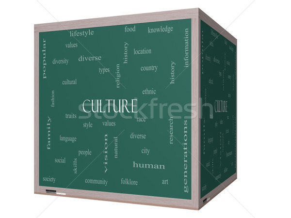 Culture Word Cloud Concept on a 3D cube Blackboard Stock photo © mybaitshop