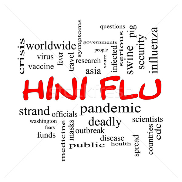 H1N1 Flu Word Cloud Concept in Red Caps Stock photo © mybaitshop