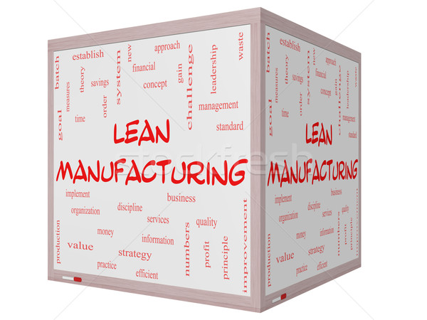 Lean Manufacturing Word Cloud Concept on a 3D Cube Whiteboard Stock photo © mybaitshop