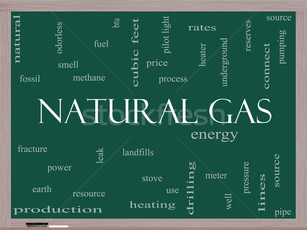 Natural Gas Word Cloud Concept on a Blackboard Stock photo © mybaitshop
