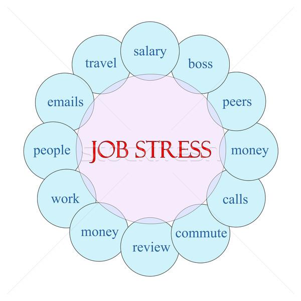 Job Stress Circular Word Concept Stock photo © mybaitshop