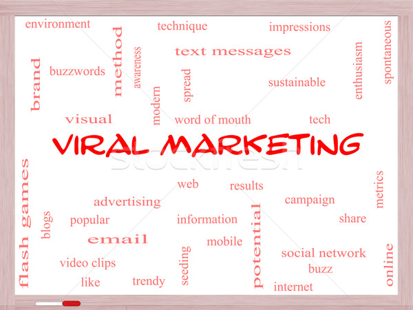 Viral Marketing Word Cloud Concept on a Whiteboard Stock photo © mybaitshop