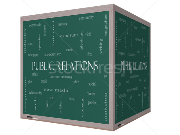 Public Relations Word Cloud Concept on a 3D cube Blackboard Stock photo © mybaitshop
