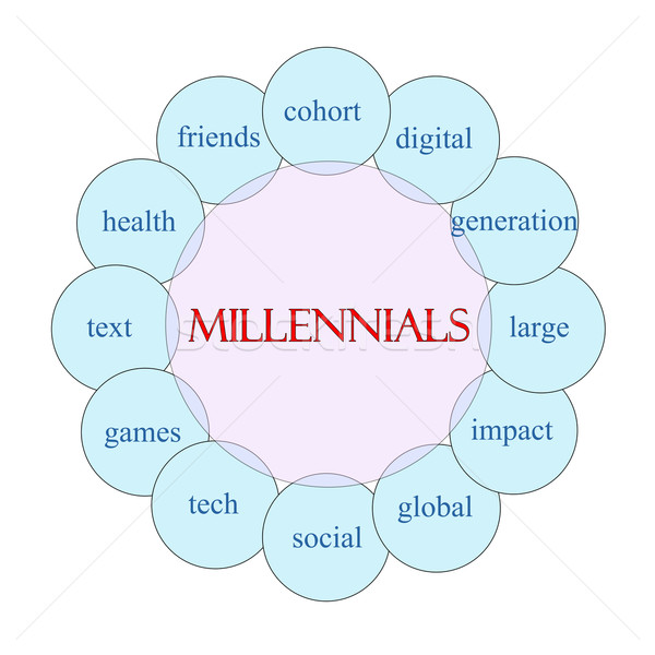 Millennials Circular Word Concept Stock photo © mybaitshop