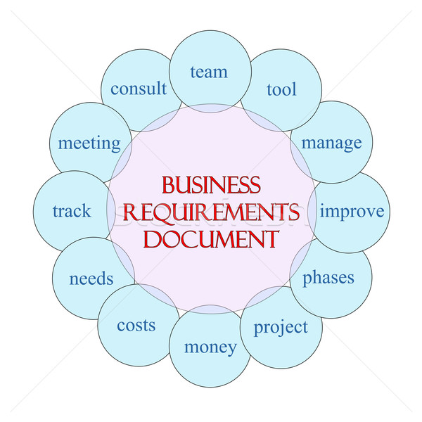 Business Requirements Document Circular Word Concept Stock photo © mybaitshop