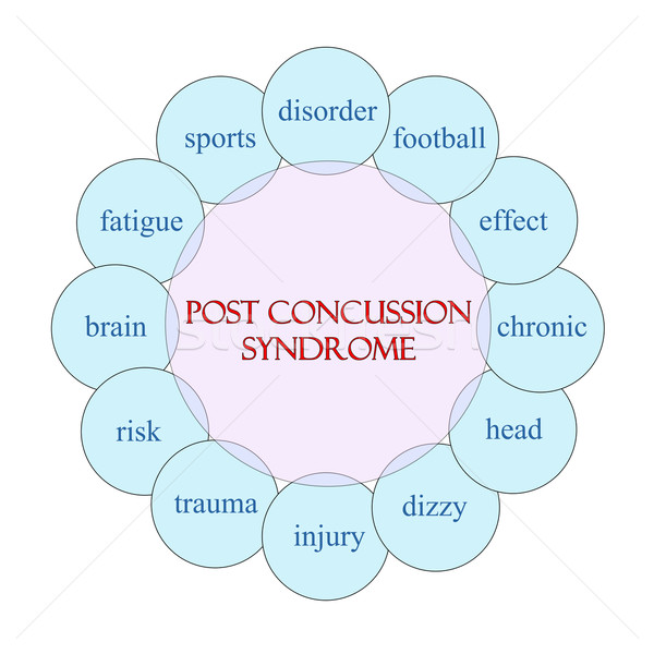 Postar síndrome palavra diagrama rosa Foto stock © mybaitshop