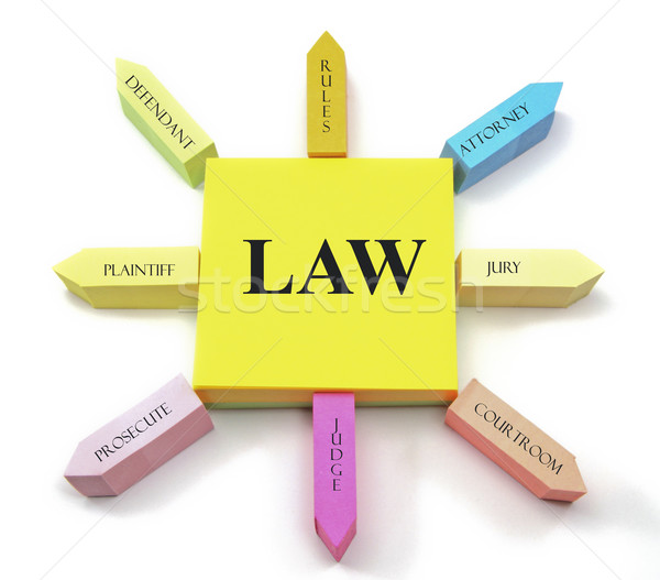 Law concept on Sticky Notes Sun Shape Stock photo © mybaitshop
