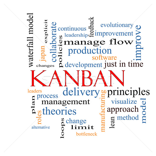 Kanban Word Cloud Concept Stock photo © mybaitshop