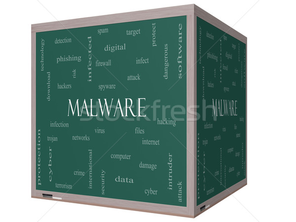 Malware Word Cloud Concept on a 3D cube Blackboard Stock photo © mybaitshop