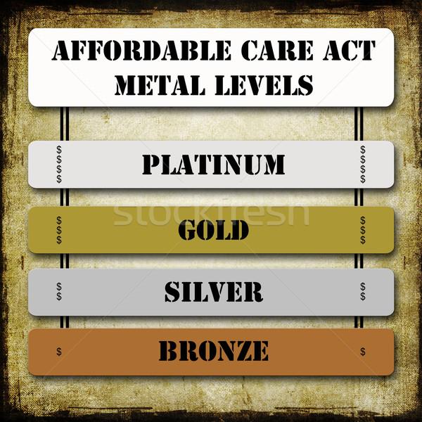 Grunge megfizethető törődés tett fém feliratok Stock fotó © mybaitshop