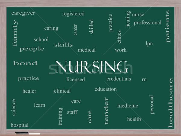 Nursing Word Cloud Concept on a Blackboard Stock photo © mybaitshop