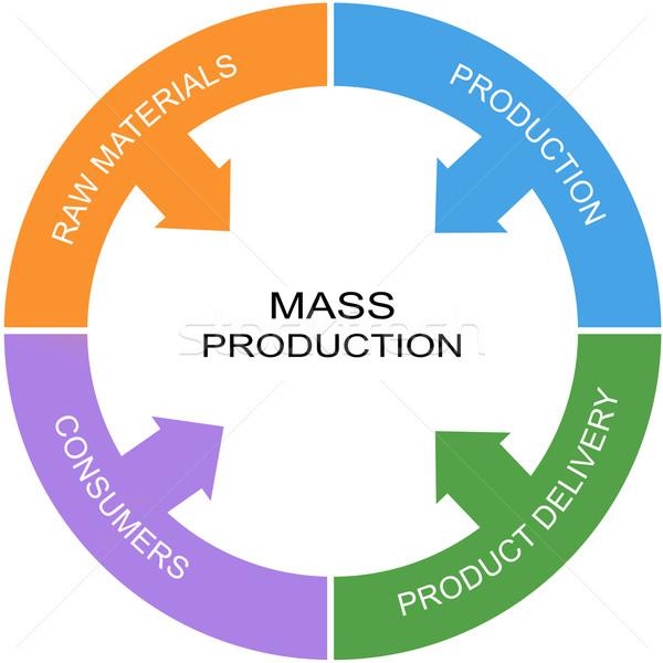 Masa produkcji słowo kółko konsumenci Zdjęcia stock © mybaitshop