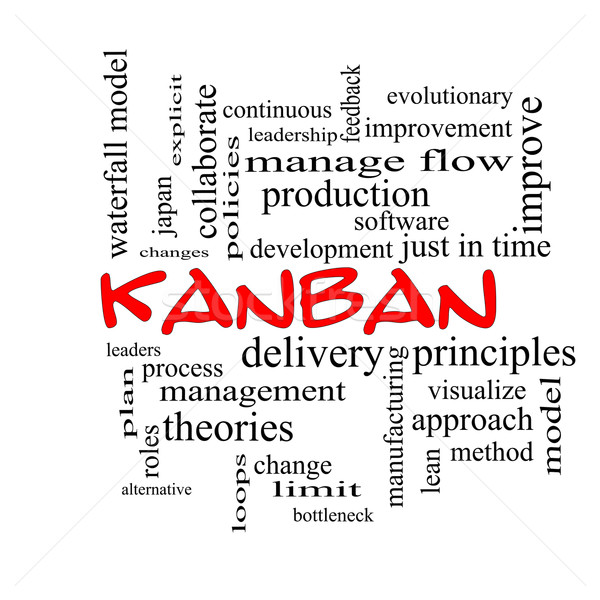 Kanban Word Cloud Concept in red caps Stock photo © mybaitshop