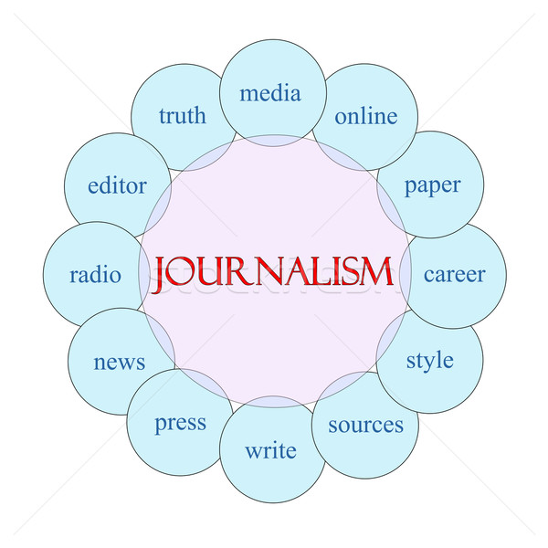 Journalsim Circular Word Concept Stock photo © mybaitshop