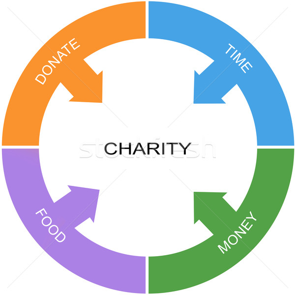 Charity Word Circle Concept Stock photo © mybaitshop