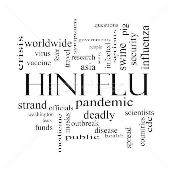 H1n1 influenza word cloud bianco nero febbre Foto d'archivio © mybaitshop