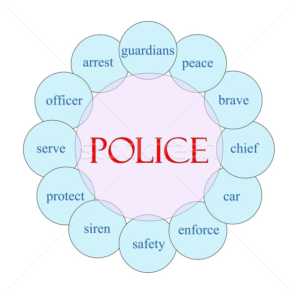 Police Circular Word Concept Stock photo © mybaitshop