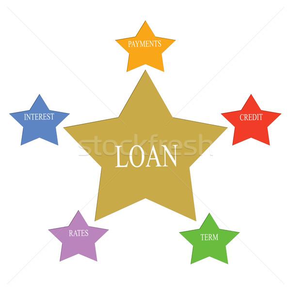 Lening woord sterren groot krediet meer Stockfoto © mybaitshop