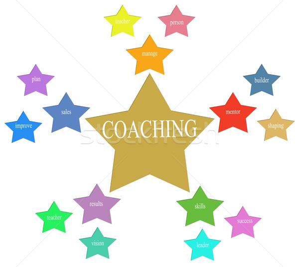 Coaching Word Stars Concept Stock photo © mybaitshop